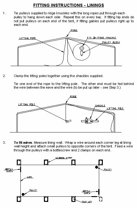 Linings Fitting Instructions